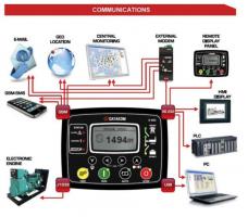 «Генератор в смартфоне» – дистанционное управление генераторами